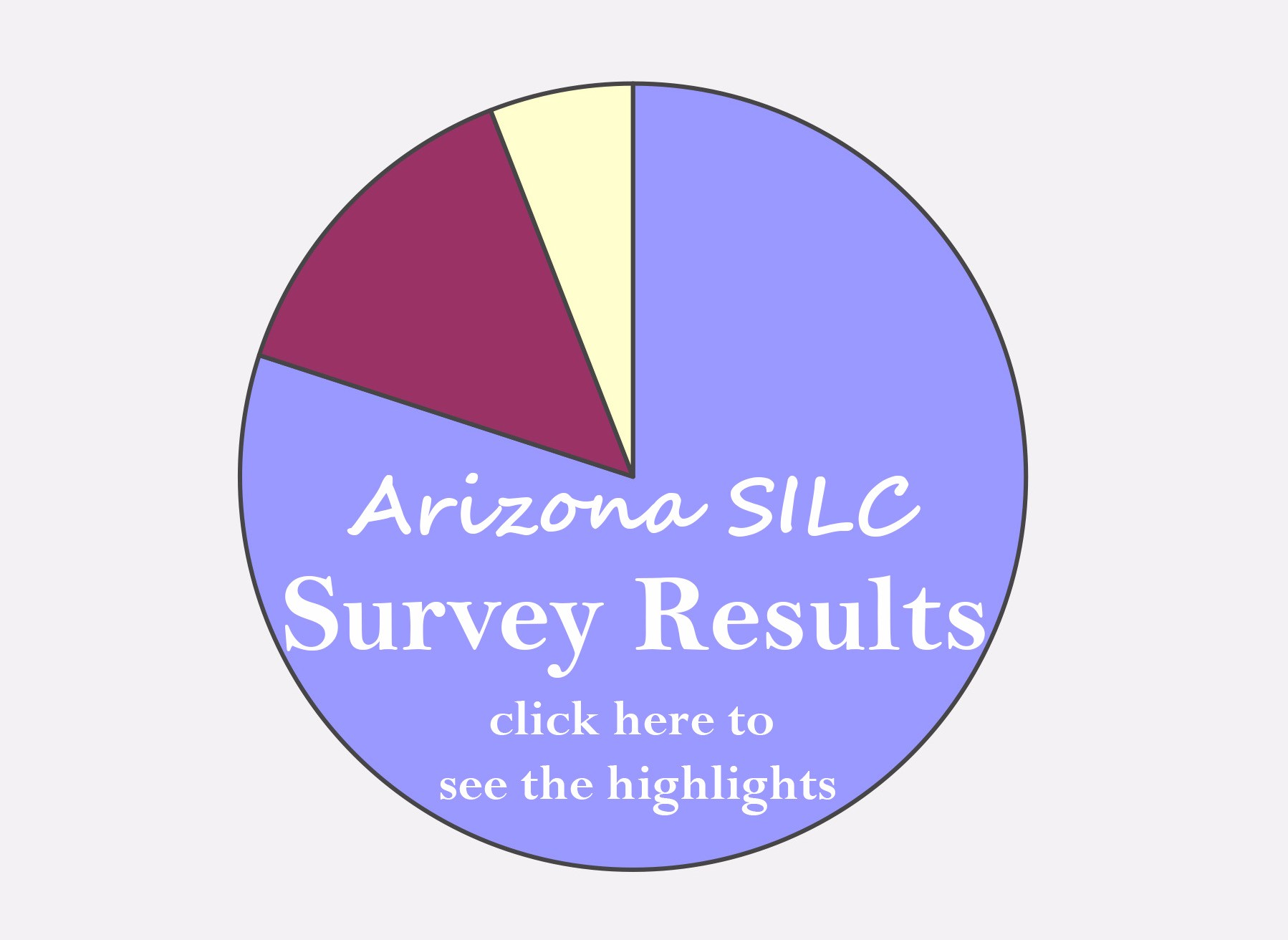 Click here to see results from the AZSILC Healthcare Accessibility Survey.